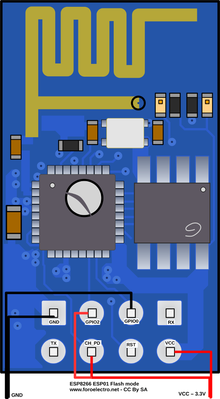 ESP8266 ESP01 Flash Mode