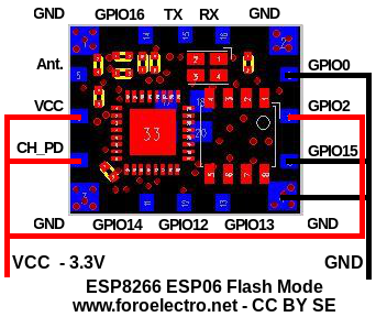 ESP8266 ESP06 Flash Mode