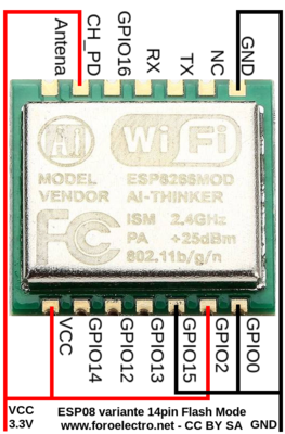 ESP8266 ESP08 14 pines Flash Mode